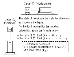 Calculation Of Cylinder Buckling