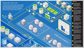 Architecture blueprints Floor Plan Largescale Computing Financial Services Kidskunstinfo New Architecture Blueprint Largescale Computing Financial