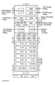 ford taurus 3 0 24v v6 se ford taurus 3 0 v6 2003 ford taurus 3 0 liter v6 fuse box diagram