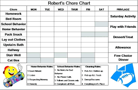 Chores Template Excel Daily Chore Chart Childrens Weekly Monthly