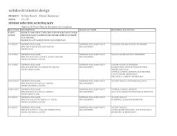 Interior Design Process Checklist Interior Finish Schedule Template Interior Design