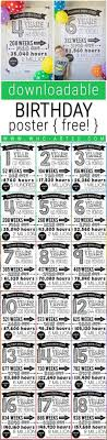Free Birthday Posters Pin By Rebecca Armstrong On Who Arted My Website Pinterest