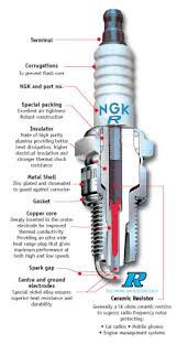 spark plug recommendations for s3 8p 2 0t (oem & modified) audi spark plugs and wires cost autozone at Spark Plugs Diagram