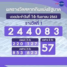 ผลรางวัลสลากกินแบ่งรัฐบาล งวดประจำวันที่ 16 กันยายน 2563 - สำนักข่าวไทย อสมท