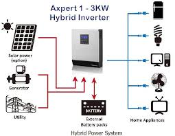 solar inverters off grid inverter hybrid inverter grid tied axpert hybrid inverter