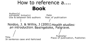Harvard Referencing Example Essay Harvard Referencing System For Assignment Student Wish To