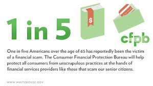 Consumer Financial Protection Bureau 101 Why We Need A