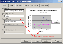 How To Create A Bar Chart In Excel 2003 Excel 2003 Line Graph Illustrated Tutorial