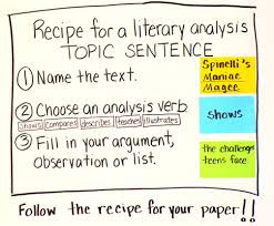 Writing A Literary Analysis Recipe For A Literary Analysis Topic Sentence On The Web