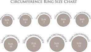 Ring Size Chart Online Actual Size Ring Size Chart Anandasoul