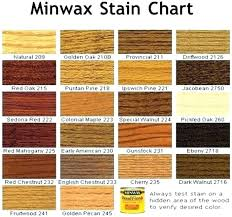Minwax Stain Fruitwood 360musicnghq Co