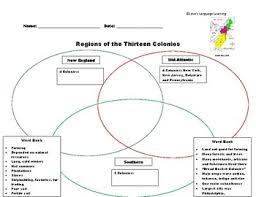 Thirteen Original Colonies Chart Venn Diagram New England Middle Southern Colonies Bismi