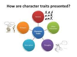Frankenstein Character Chart Characterization Frankenstein Project