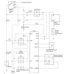 coco s buku ped memperbaiki daihatsu xenia wiring diagram efi toyota avanza daihatsu xenia saputranett