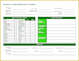 Free Collection Medication Incident Report Form Template