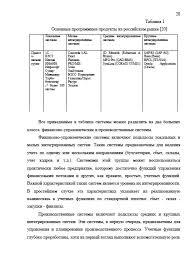 Декан НН Курсовая работа по экономике организации c  Страница 17 Курсовая работа по экономике организации