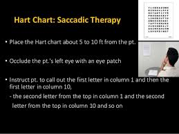 Hart Chart Accommodative Rock Vision Training Vision Therapy Active Passive Vision