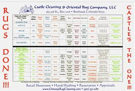 Fiber I D Chart Castle Cleaning And Oriental Rug Co Llc