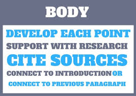 writing an essay new to southern cross university image showing body develop each point support research cite sources connect