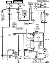 1995 chevrolet silverado wiring just another wiring diagram blog • 95 chevy wiring diagram wiring diagram online rh 13 6 aquarium ag goyatz de 1995 chevy
