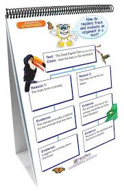 Common Core Standards And Strategies Flip Chart New Path Learning Ela Common Core Standards Gr 6 Strategies Flip Charts