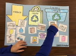 Earth Day Anchor Chart Free Recycling Sort Simply Kinder