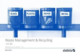 Waste Management Industry Overview Uk - Best Industry 2017