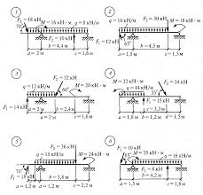 Методические указания по выполнению контрольной работы по  Методические указания по выполнению контрольной работы по дисциплине Основы технической механики