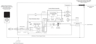 xbox 360 power supply wiring diagram wiring diagram xbox 360 power brick wiring diagram 1956 ford schematic alpha figure 201 20xm3