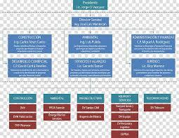 Schlumberger Organization Chart Organizational Chart Corporation Project Organizational