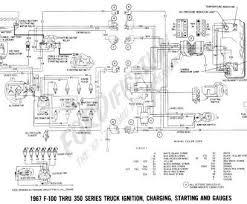 69 mustang starter wiring diagram new 1967 ford fairlane wiring 69 mustang starter wiring diagram most 1967 ford mustang starter solenoid wiring diagram wire center u2022
