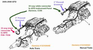 swap a 06 gto ls2 and t56 into my 1980 page 5 corvetteforum i am no expert on the gto this help ls2 com forums showth ess connectors
