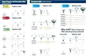 Led Bulb Types Chart Car Light Bulb Sizes Light Bulb Guide Lamp Guide Light Bulb
