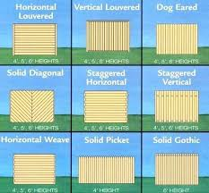 cost for fence privacy fence installation cost extraordinary privacy fence s fence gate for wonderful privacy cost for fence