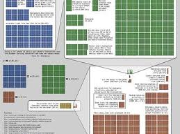 Banana Equivalent Dose Chart Radiation Dose Chart By Xkcd Treehugger