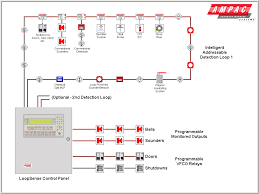 wiring diagram for fire alarm system the in conventional gooddy org different types of fire alarm systems at Commercial Fire Alarm Diagram