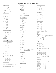 high school physics core concept master cheat sheet physics formulas cheat sheet 13 best images of college trigonometry worksheets pre calculus