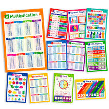 11 Educational Math Posters Multiplication Chart Table Place Value Chart Money Poster Shapes Poster Fractions Division Addition Subtraction