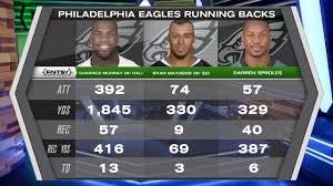 Fantasy Football Depth Charts Philadelphia Eagles Rb Wr Rankings Adp Sleepers