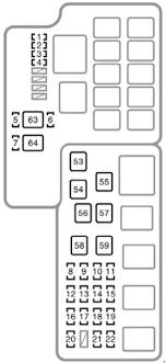 toyota camry xv30 fuse box diagram 2001 2006 Â fuse diagram toyota camry xv30 fuse box diagram 2001 2006