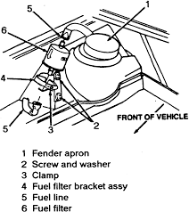 98 Dodge Dakota Wiring Diagram