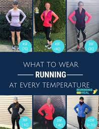 Winter Running Gear What To Wear At Every Temperature