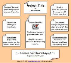 Template For Science Fair Project Science Fair Project Boards Examples Science Fair Display Board