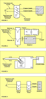 what is cold junction compensation in thermocouple omega cold junction compensation circuit for temperature measurement