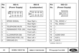 2013 ford focus fuse box diagram on 2013 images free download 2004 Ford Focus Fuse Box Diagram 2013 ford focus fuse box diagram 18 2013 ford focus horn 2014 ford focus fuse box 2014 ford focus fuse box diagram