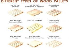 kinds of wood for furniture. Luxury Scheme Types Wood To Make Furniture Plans Diy Free Download Outhouse Of Kinds For