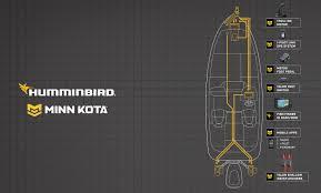 Minn Kota Trolling Motors Shallow Water Anchors And Marine