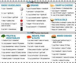 Meat Serving Size Chart Portion Control And Why It Matters Nerd Pop Portion Size