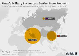 Military Pay Chart 2016 Navy Chart Unsafe Military Encounters Getting More Frequent
