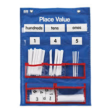 Hundreds Tens Ones Pocket Chart Place Value Pocket Chart Common Core State Standards Eai